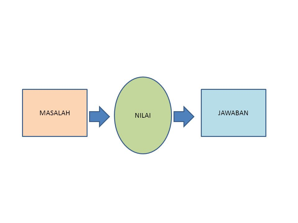 NILAI MASALAH JAWABAN