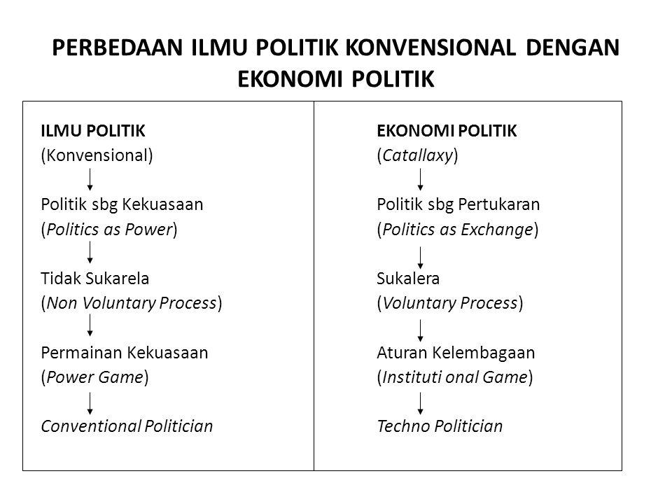 PERBEDAAN ILMU POLITIK KONVENSIONAL DENGAN EKONOMI POLITIK