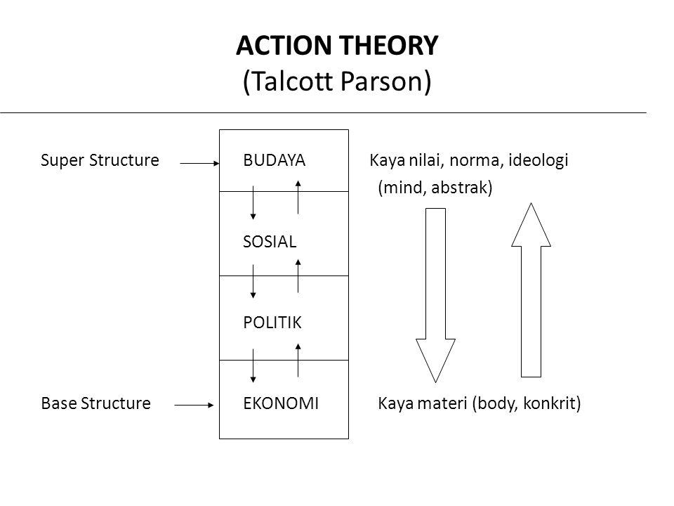 ACTION THEORY (Talcott Parson)