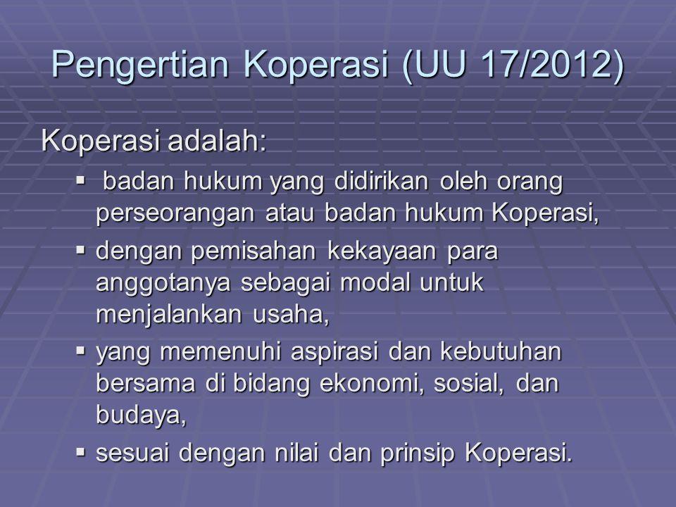 Pengertian Koperasi (UU 17/2012)