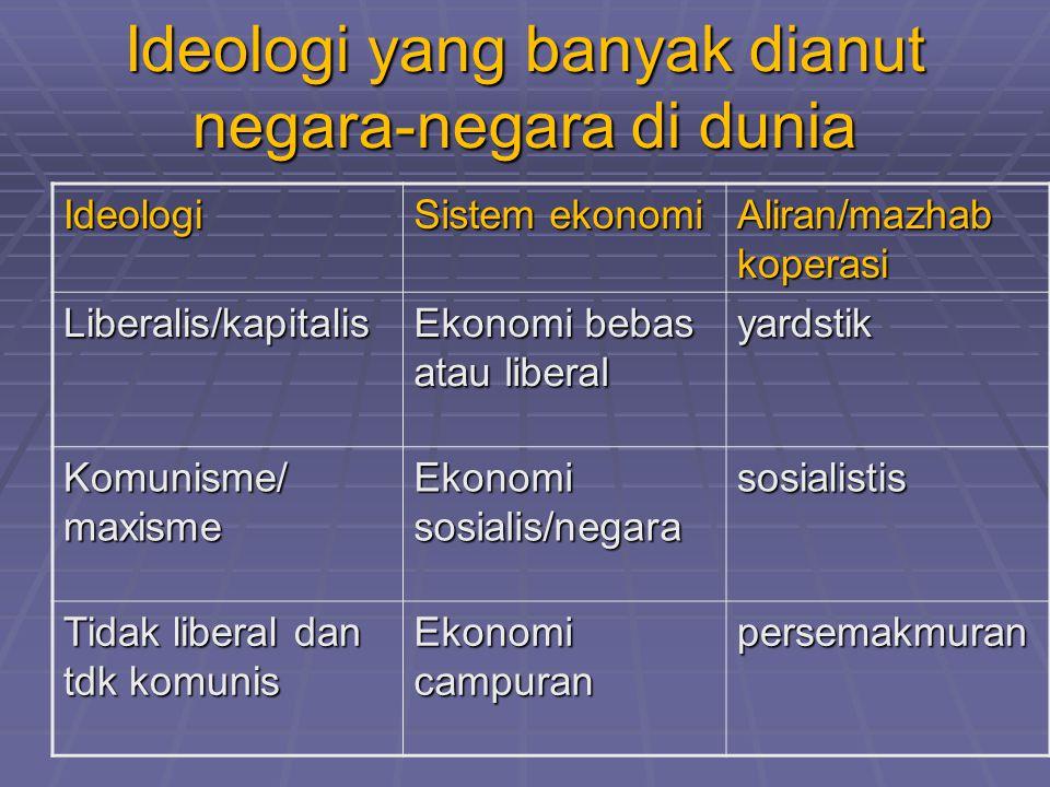 Ideologi yang banyak dianut negara-negara di dunia
