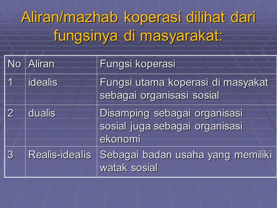 Aliran/mazhab koperasi dilihat dari fungsinya di masyarakat: