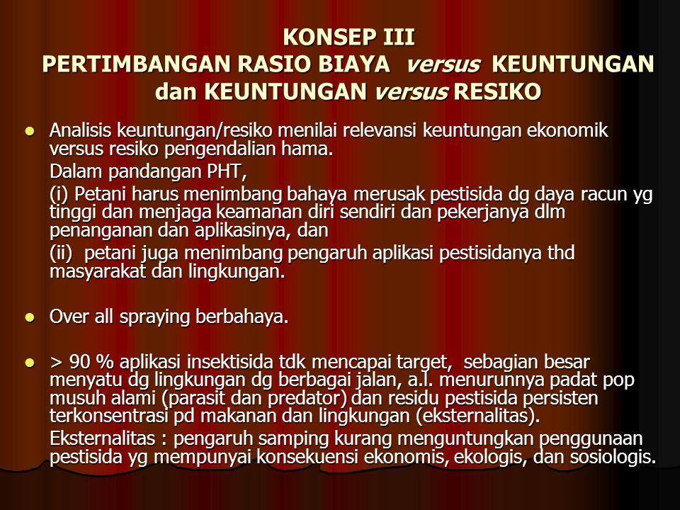 KONSEP III PERTIMBANGAN RASIO BIAYA versus KEUNTUNGAN dan KEUNTUNGAN versus RESIKO