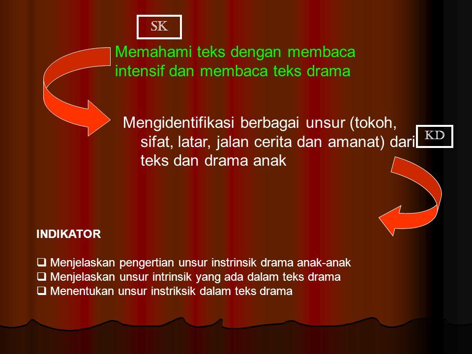 Memahami teks dengan membaca intensif dan membaca teks drama