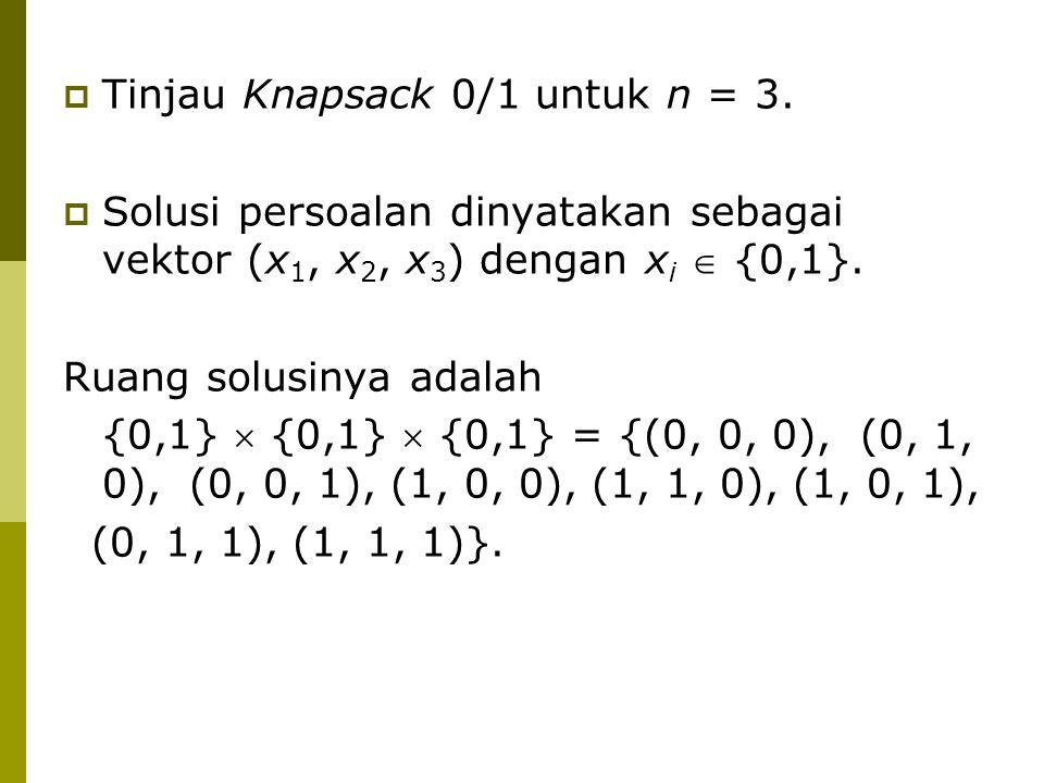 Tinjau Knapsack 0/1 untuk n = 3.