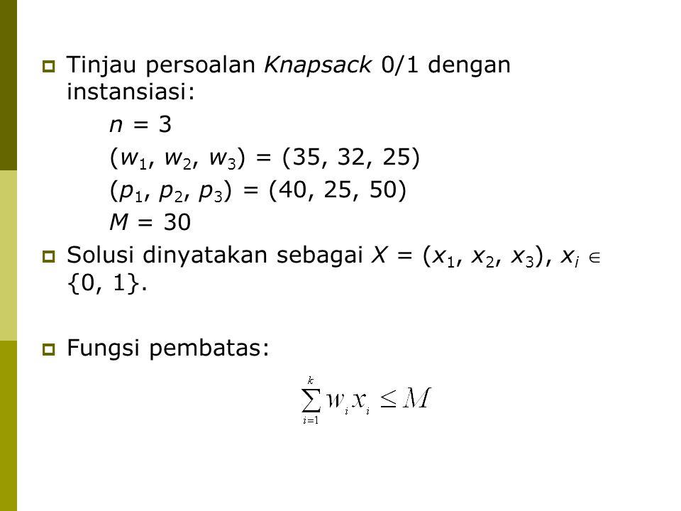 Tinjau persoalan Knapsack 0/1 dengan instansiasi: