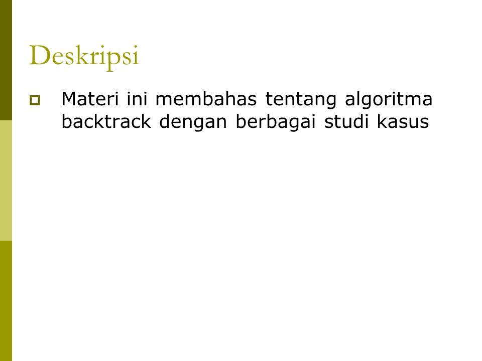 Deskripsi Materi ini membahas tentang algoritma backtrack dengan berbagai studi kasus