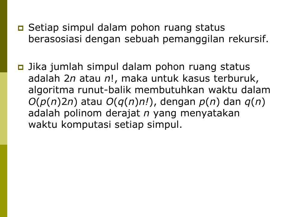 Setiap simpul dalam pohon ruang status berasosiasi dengan sebuah pemanggilan rekursif.