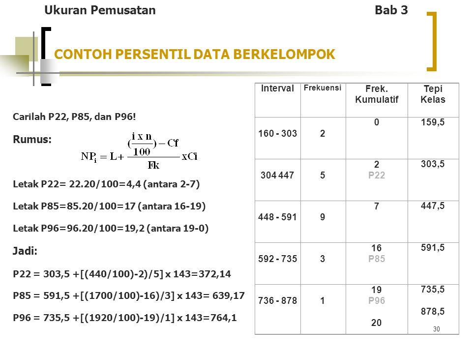 CONTOH PERSENTIL DATA BERKELOMPOK