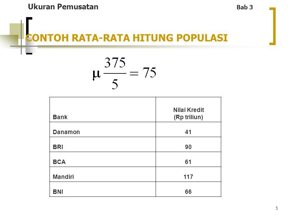CONTOH RATA-RATA HITUNG POPULASI