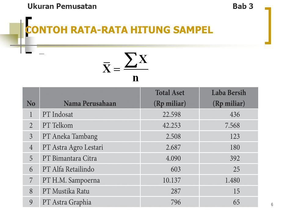 CONTOH RATA-RATA HITUNG SAMPEL