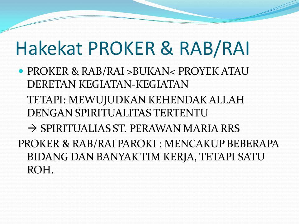 Hakekat PROKER & RAB/RAI