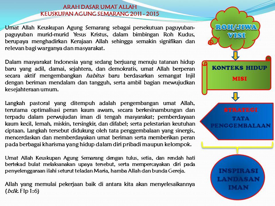 KEUSKUPAN AGUNG SEMARANG 2011 - 2015