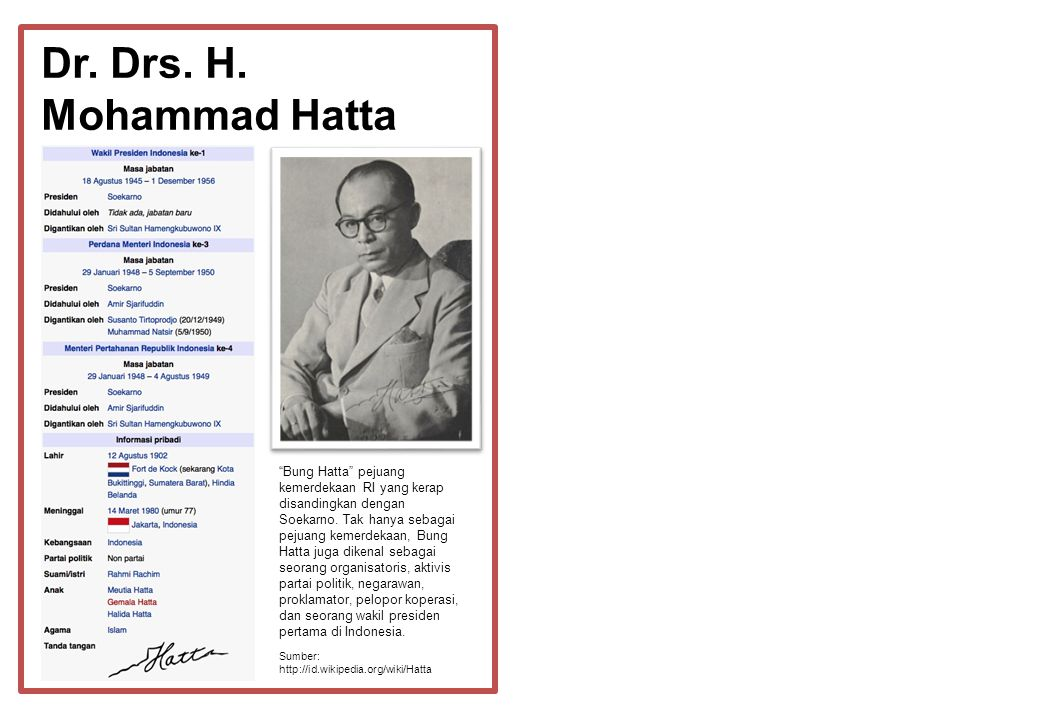 Dr. Drs. H. Mohammad Hatta
