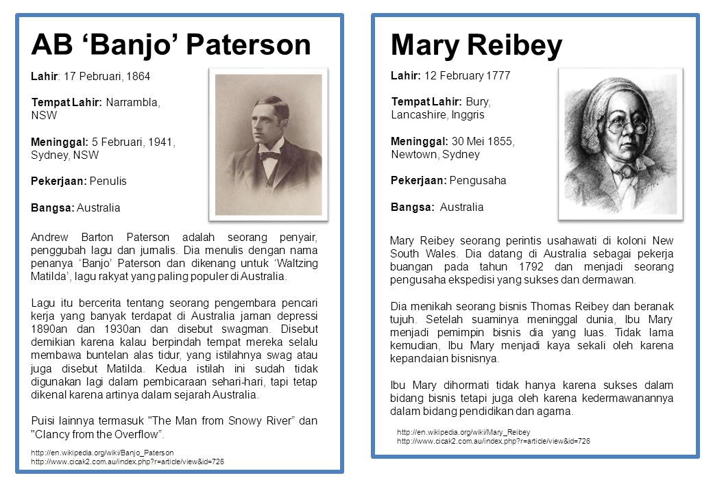 AB 'Banjo' Paterson Mary Reibey Lahir: 17 Pebruari, 1864