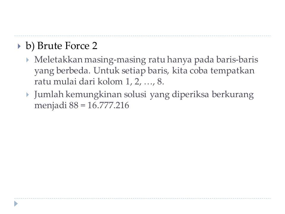 b) Brute Force 2