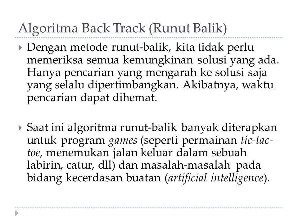 Algoritma Back Track (Runut Balik)