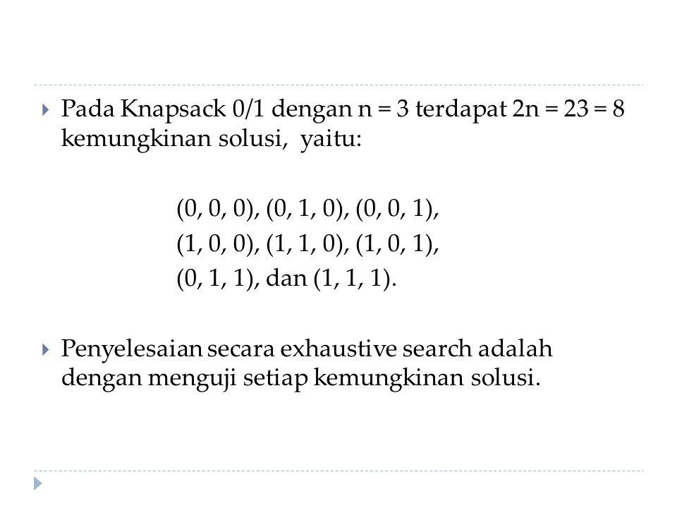 Pada Knapsack 0/1 dengan n = 3 terdapat 2n = 23 = 8 kemungkinan solusi, yaitu: