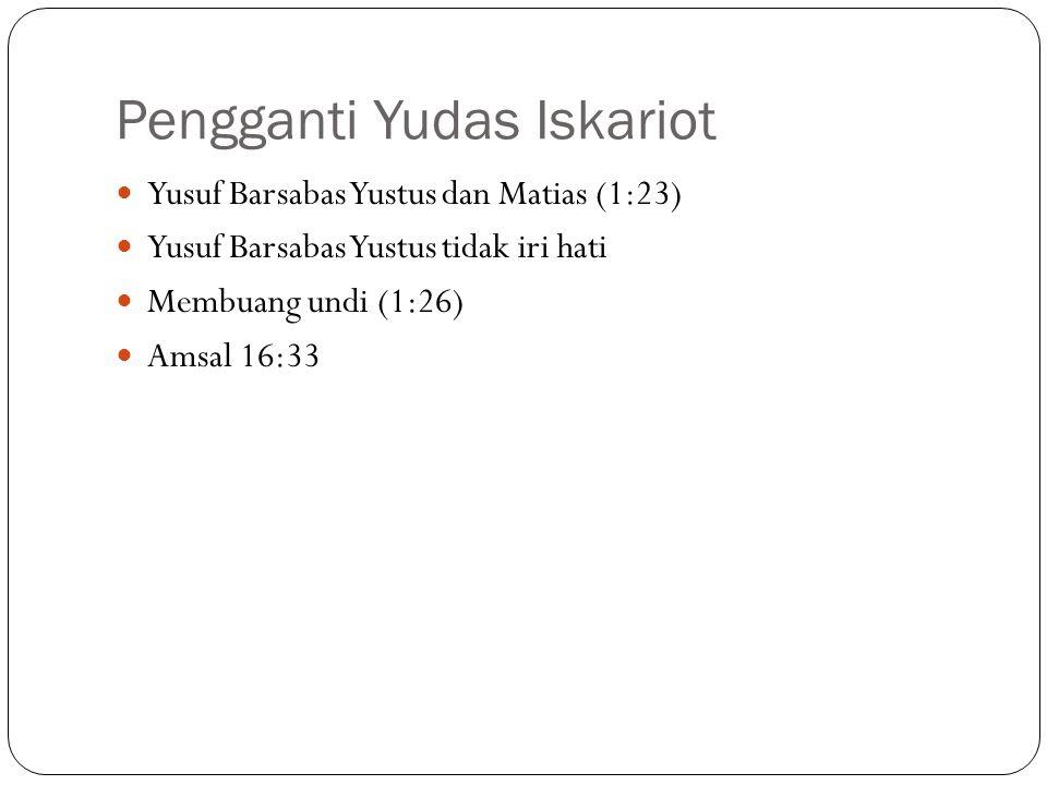 Pengganti Yudas Iskariot