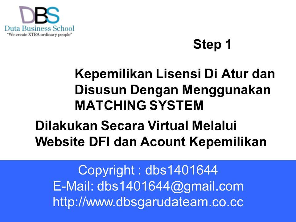 Step 1 Kepemilikan Lisensi Di Atur dan Disusun Dengan Menggunakan MATCHING SYSTEM. Dilakukan Secara Virtual Melalui.