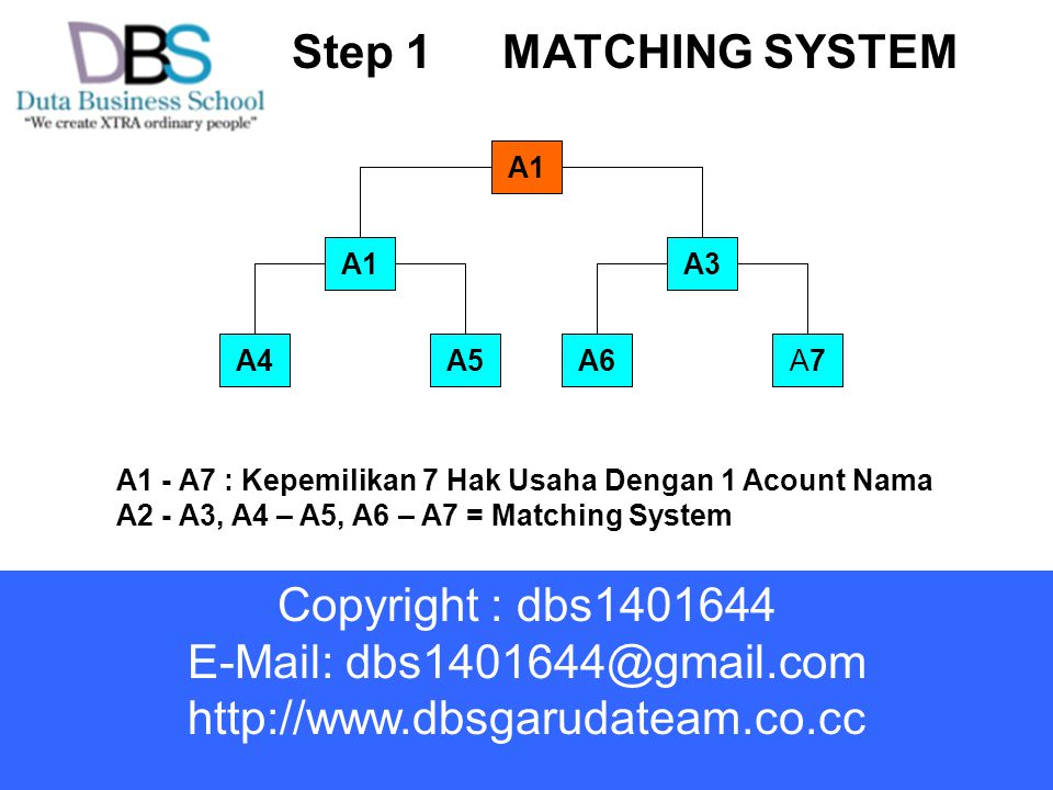 Step 1 MATCHING SYSTEM Copyright : dbs1401644