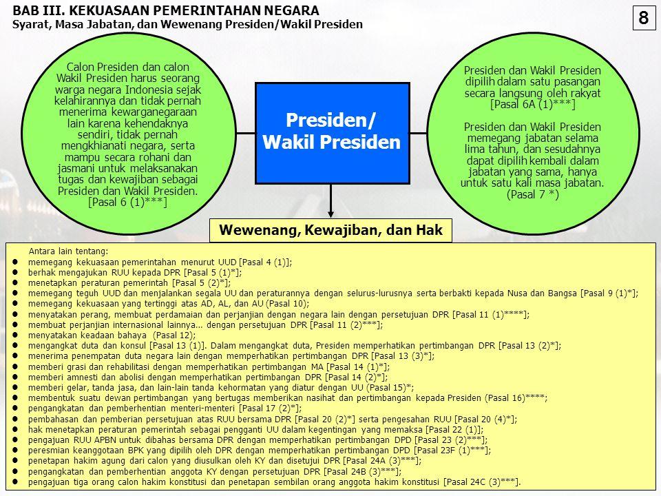 Wewenang, Kewajiban, dan Hak