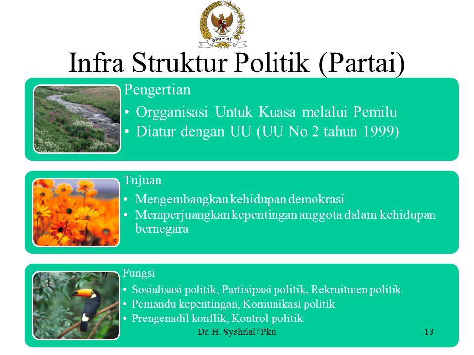 Infra Struktur Politik (Partai)