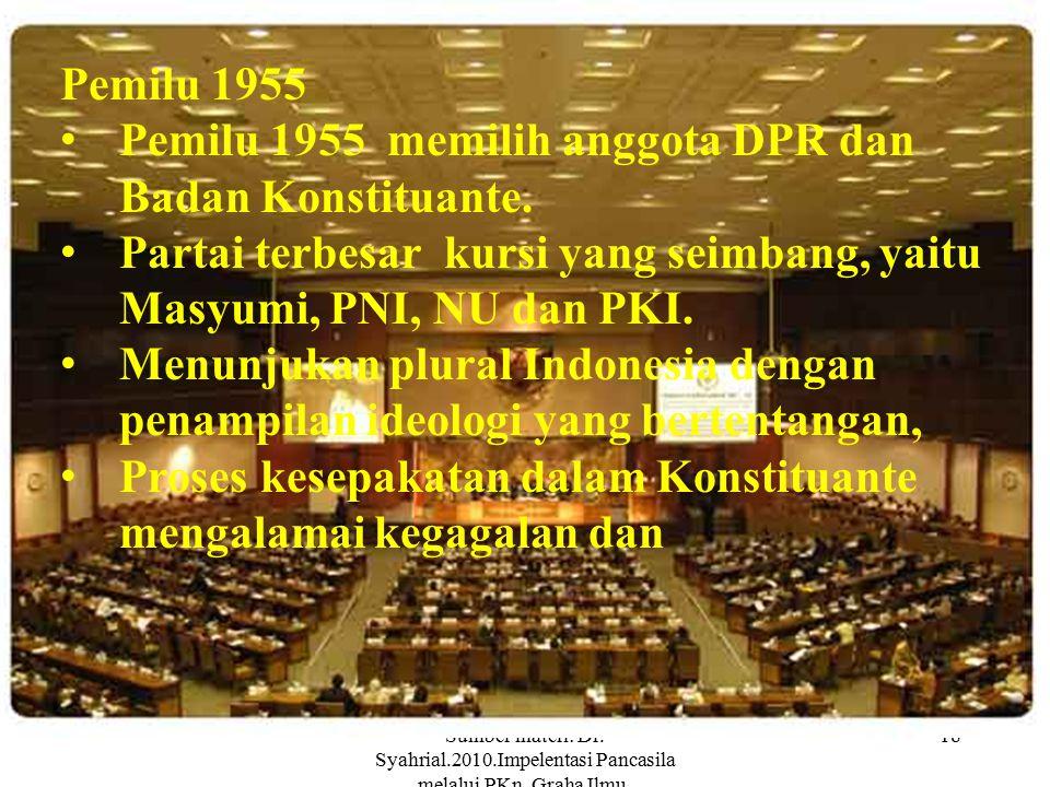 Pemilu 1955 memilih anggota DPR dan Badan Konstituante.