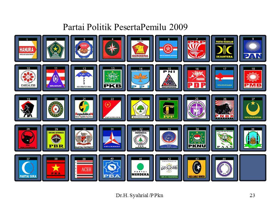 Partai Politik PesertaPemilu 2009