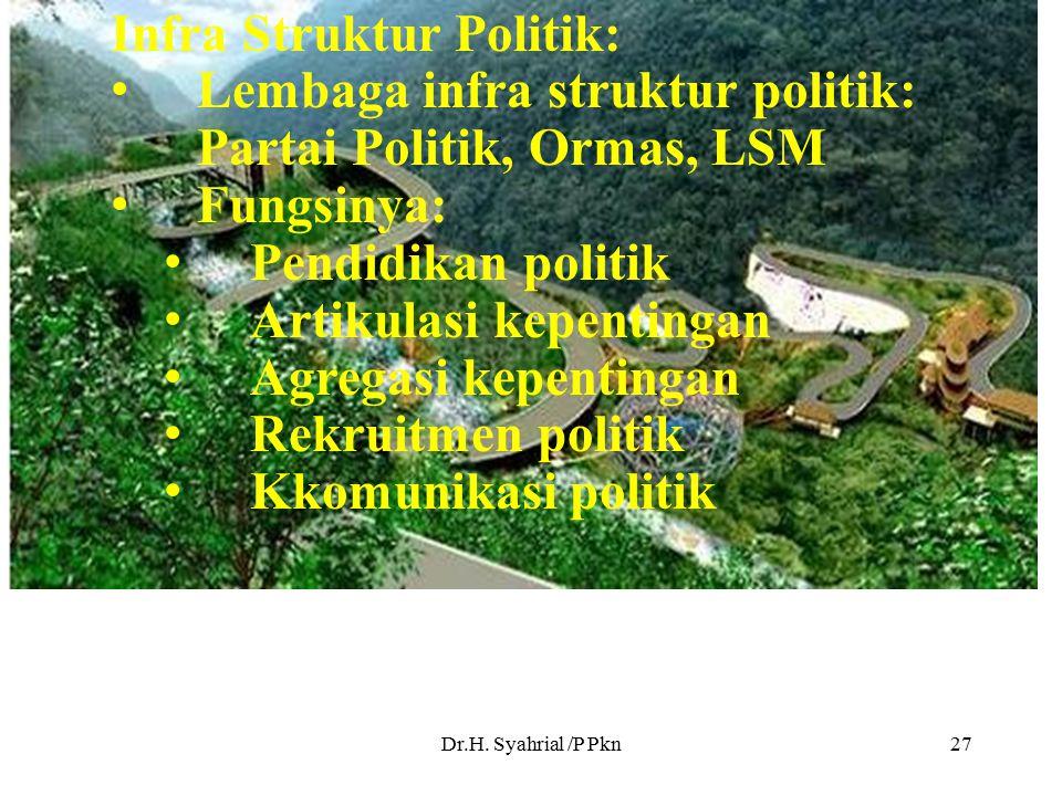 Infra Struktur Politik: