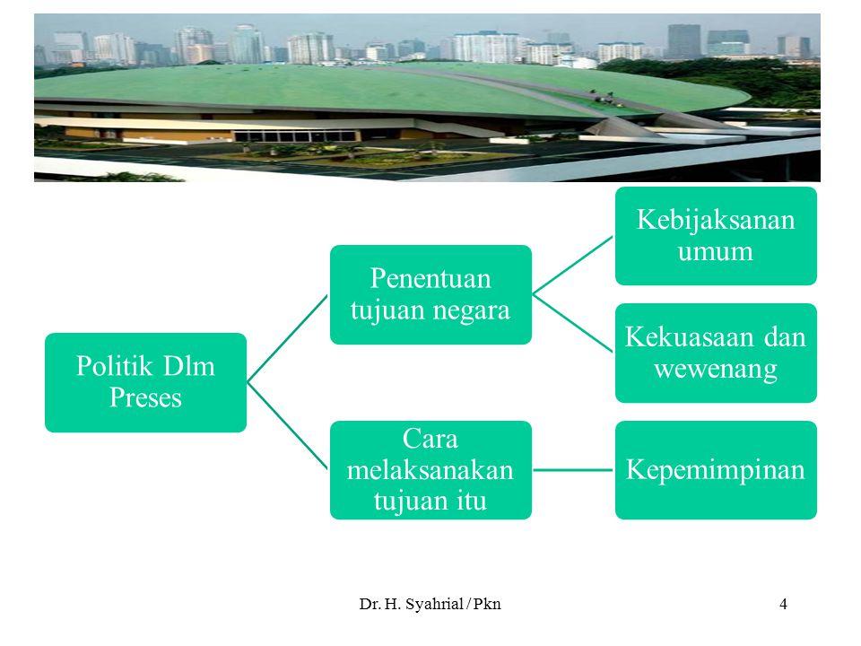 Dr. H. Syahrial / Pkn Politik Dlm Preses Penentuan tujuan negara