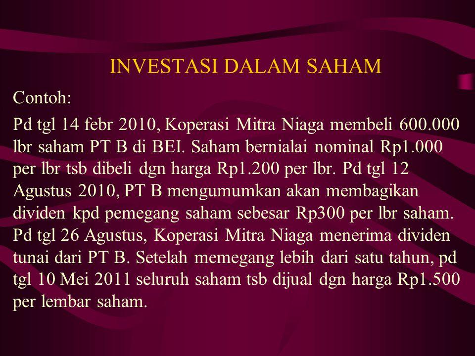 INVESTASI DALAM SAHAM Contoh: