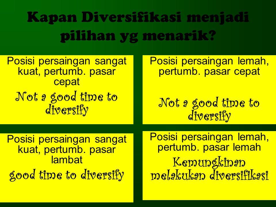 Kapan Diversifikasi menjadi pilihan yg menarik