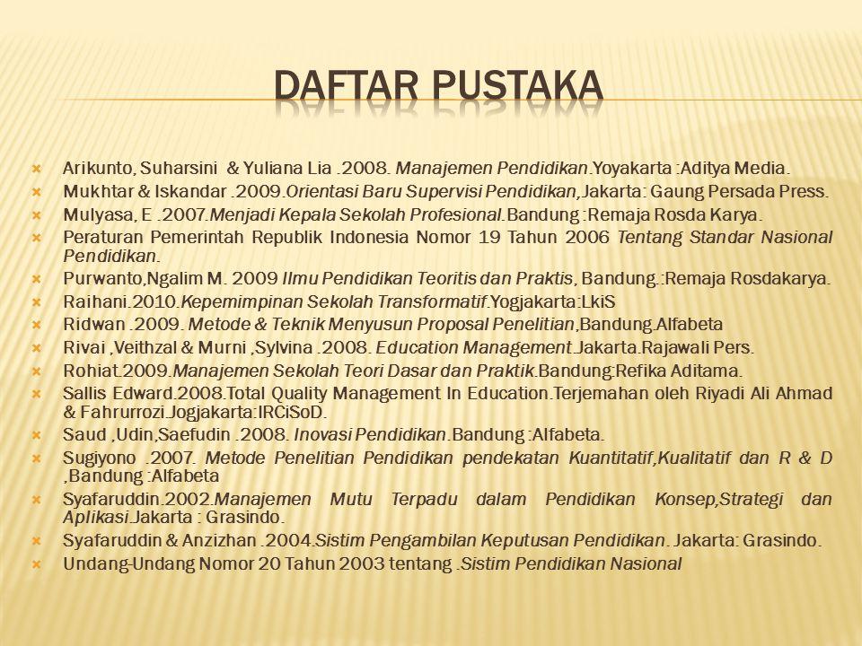 Daftar pustaka Arikunto, Suharsini & Yuliana Lia .2008. Manajemen Pendidikan.Yoyakarta :Aditya Media.