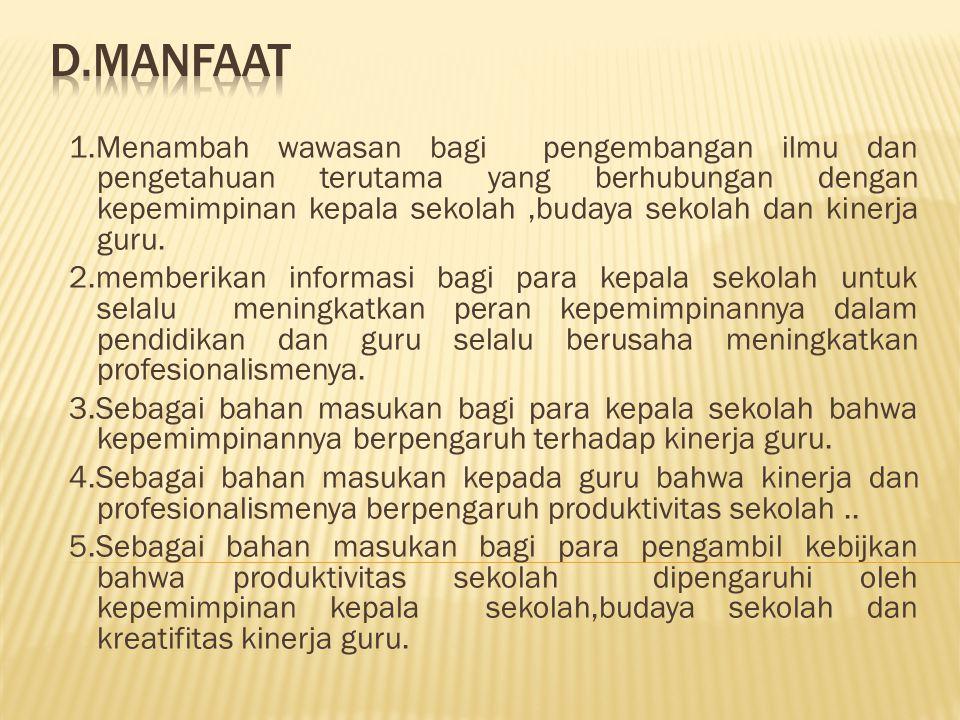 d.Manfaat