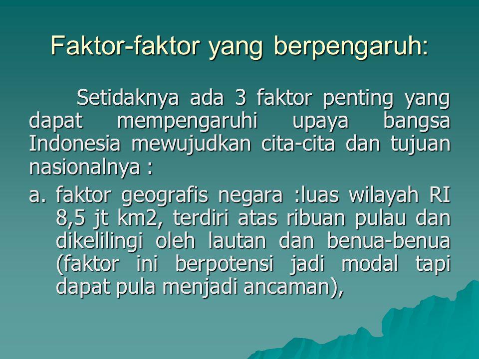 Faktor-faktor yang berpengaruh: