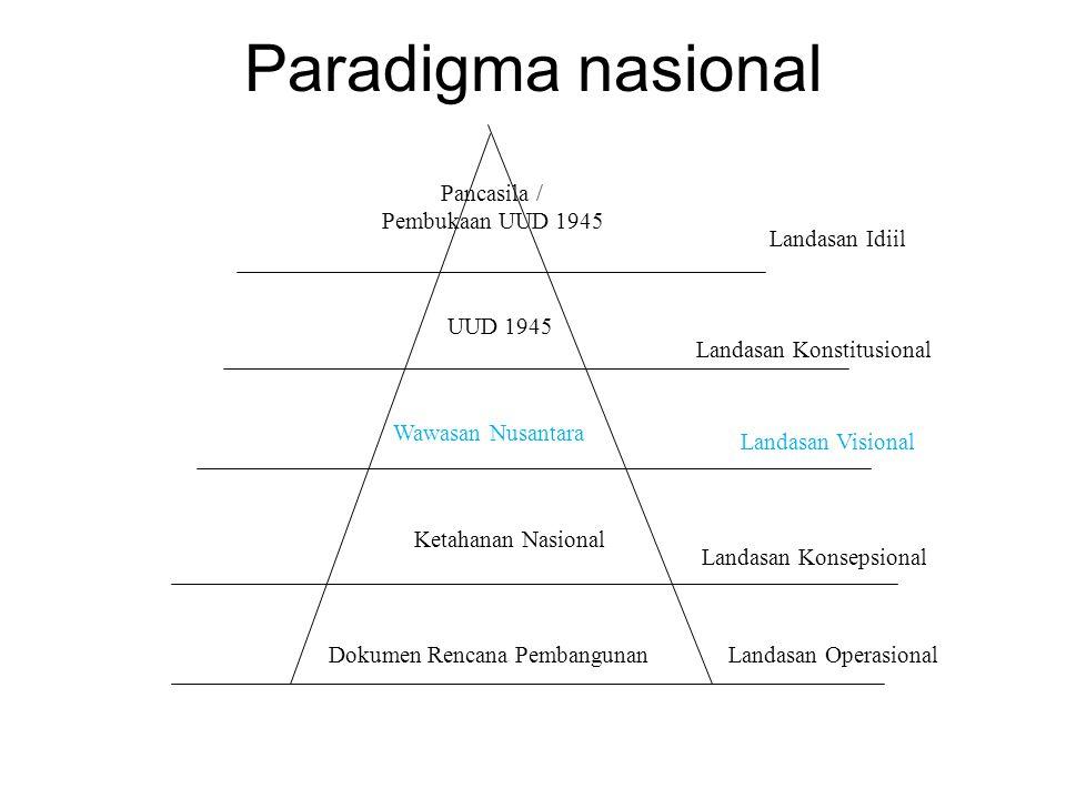 Paradigma nasional Pancasila / Pembukaan UUD 1945 Landasan Idiil