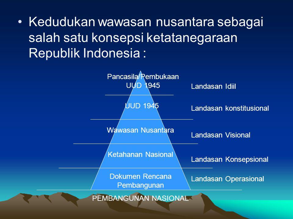 Kedudukan wawasan nusantara sebagai salah satu konsepsi ketatanegaraan Republik Indonesia :