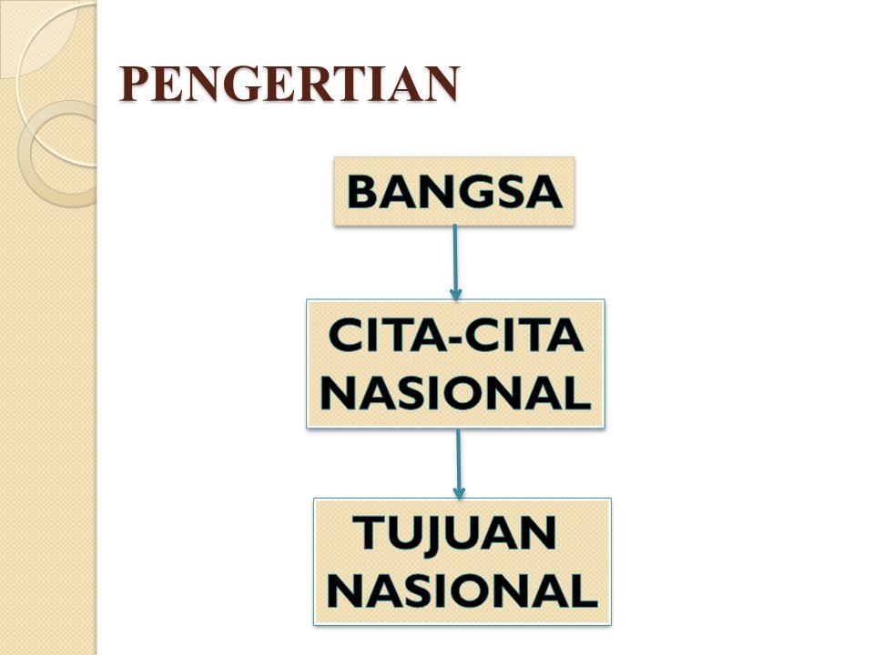 PENGERTIAN BANGSA CITA-CITA NASIONAL TUJUAN NASIONAL