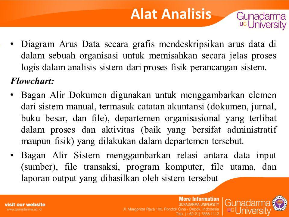 Alat Analisis