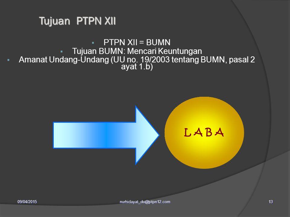 Tujuan PTPN XII L A B A PTPN XII = BUMN