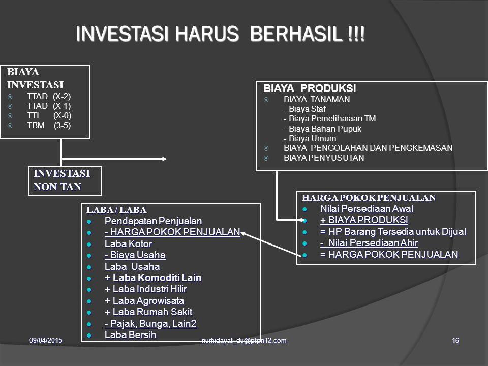INVESTASI HARUS BERHASIL !!!
