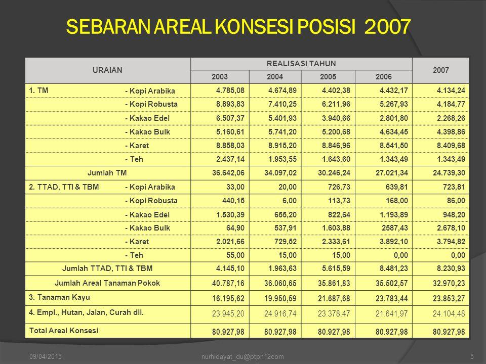 SEBARAN AREAL KONSESI POSISI 2007 Jumlah Areal Tanaman Pokok
