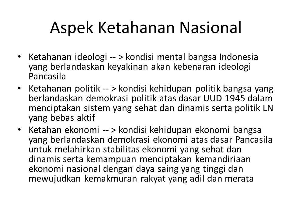 Aspek Ketahanan Nasional