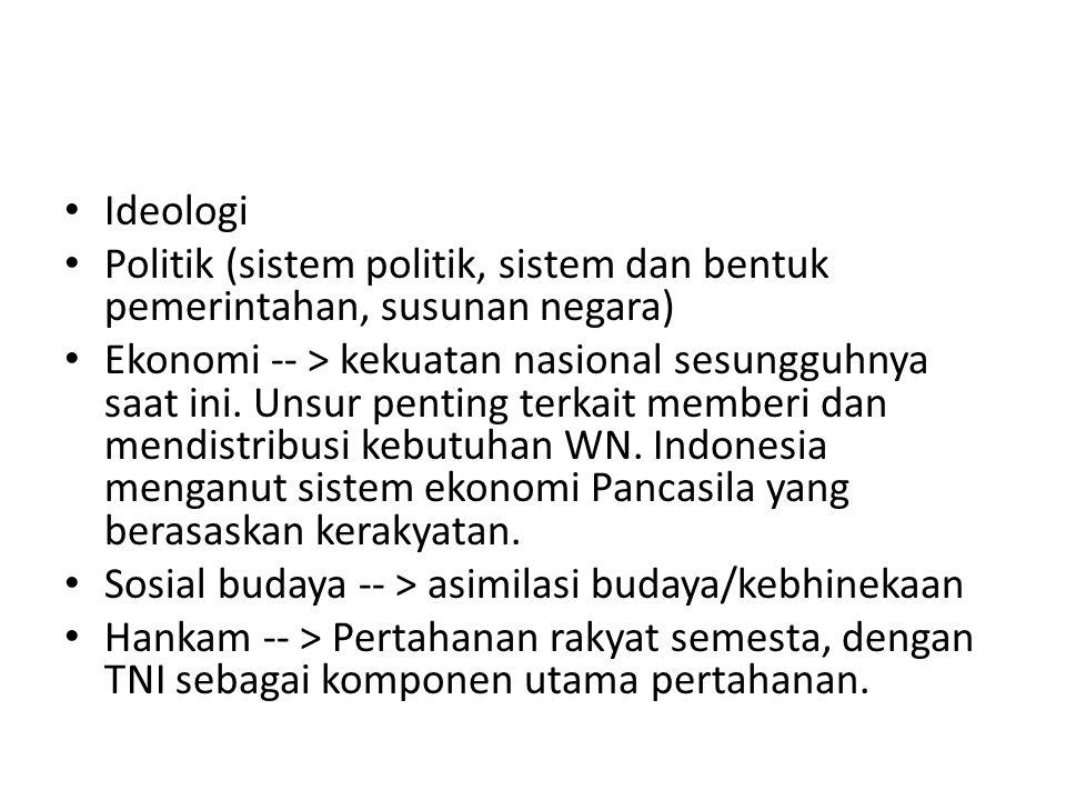 Ideologi Politik (sistem politik, sistem dan bentuk pemerintahan, susunan negara)