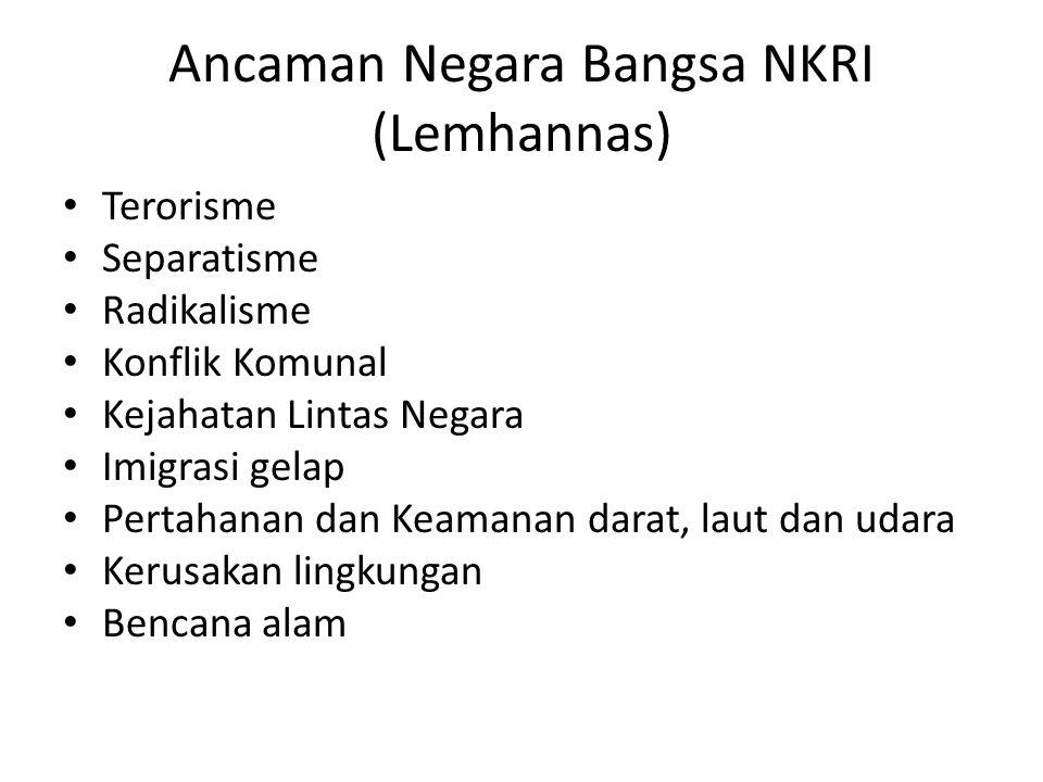 Ancaman Negara Bangsa NKRI (Lemhannas)