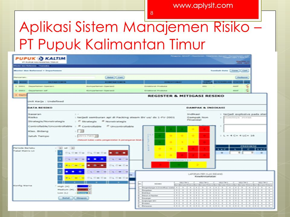 Aplikasi Sistem Manajemen Risiko – PT Pupuk Kalimantan Timur