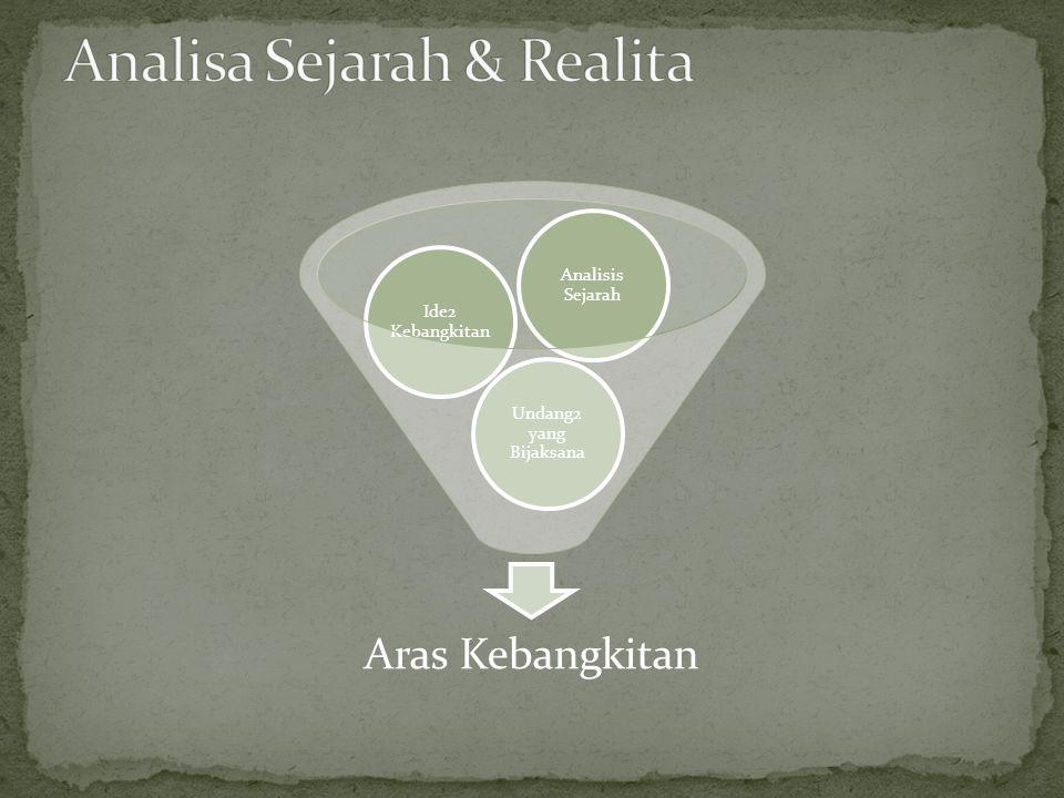 Analisa Sejarah & Realita