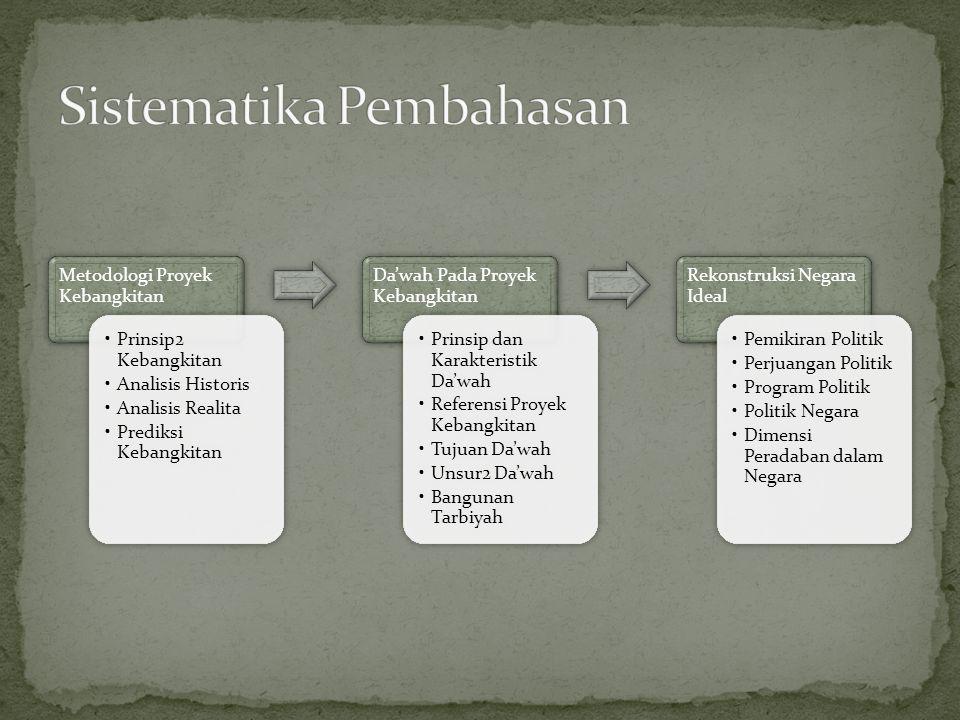 Sistematika Pembahasan