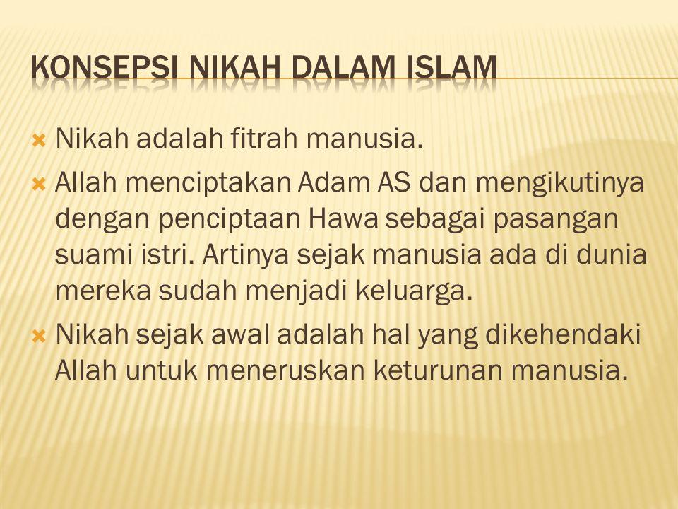 Konsepsi nikah dalam Islam